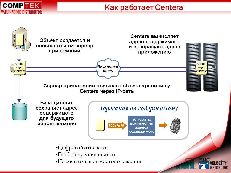 Как работает Centera База данных сохраняет адрес содержимого для будущего использования Сервер приложений посылает объект хранилищу Centera через IP-сеть Объект создается и посылается на сервер приложений Локальная сеть Адрес содер- жимого Centera вы