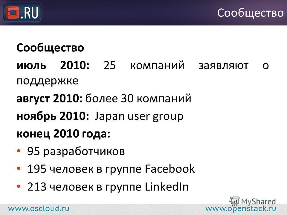 Сообщество июль 2010: 25 компаний заявляют о поддержке август 2010: более 30 компаний ноябрь 2010: Japan user group конец 2010 года: 95 разработчиков 195 человек в группе Facebook 213 человек в группе LinkedIn Сообщество