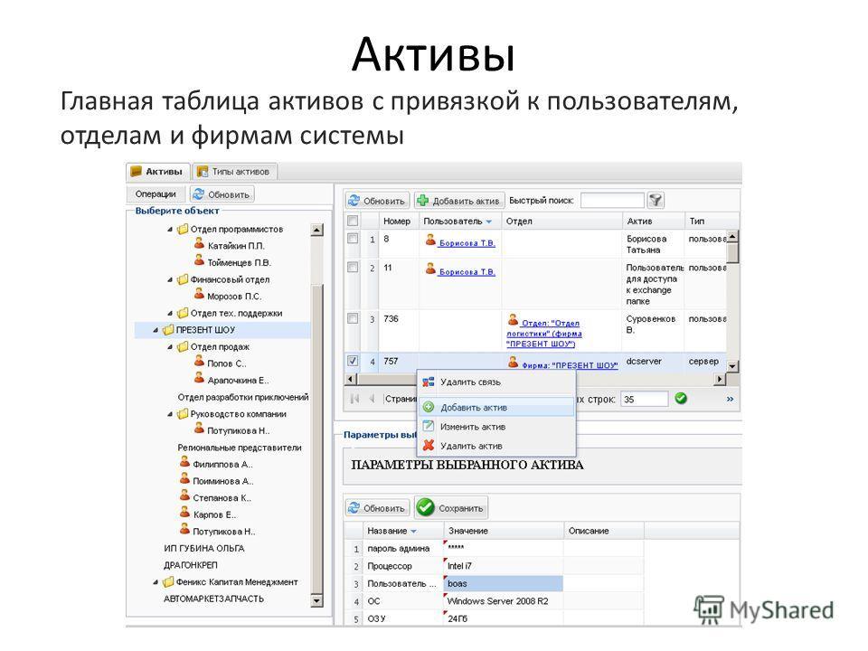 Активы Главная таблица активов с привязкой к пользователям, отделам и фирмам системы
