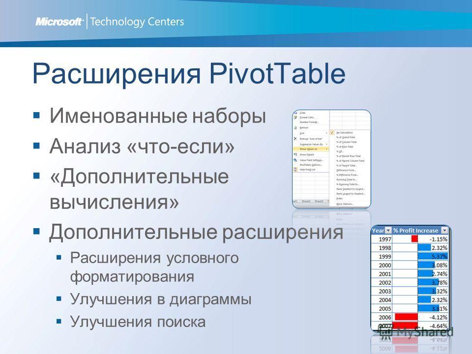 Расширения PivotTable Именованные наборы Анализ «что-если» «Дополнительные вычисления» Дополнительные расширения Расширения условного форматирования Улучшения в диаграммы Улучшения поиска
