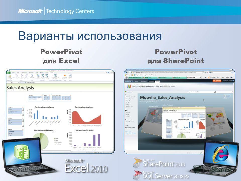 Варианты использования PowerPivot для Excel PowerPivot для SharePoint