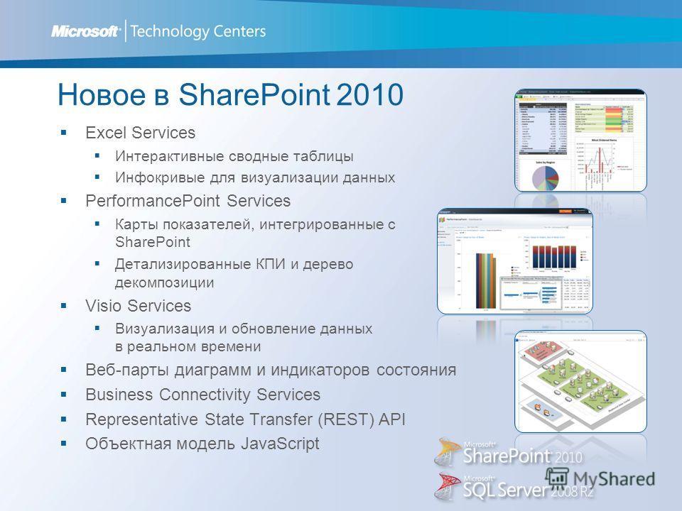 Excel Services Интерактивные сводные таблицы Инфокривые для визуализации данных PerformancePoint Services Карты показателей, интегрированные с SharePoint Детализированные КПИ и дерево декомпозиции Visio Services Визуализация и обновление данных в реа