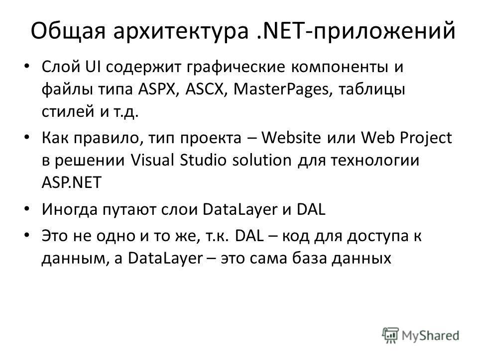 Общая архитектура.NET-приложений Слой UI содержит графические компоненты и файлы типа ASPX, ASCX, MasterPages, таблицы стилей и т.д. Как правило, тип проекта – Website или Web Project в решении Visual Studio solution для технологии ASP.NET Иногда пут