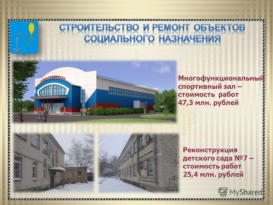 11 Многофункциональный спортивный зал – стоимость работ 47,3 млн. рублей Реконструкция детского сада 7 – стоимость работ 25,4 млн. рублей