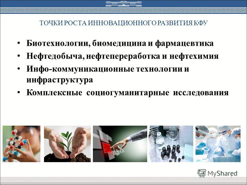 ТОЧКИ РОСТА ИННОВАЦИОННОГО РАЗВИТИЯ КФУ Биотехнологии, биомедицина и фармацевтика Нефтедобыча, нефтепереработка и нефтехимия Инфо-коммуникационные технологии и инфраструктура Комплексные социогуманитарные исследования 7