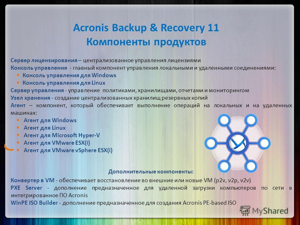Acronis Backup & Recovery 11 Компоненты продуктов Сервер лицензирования – централизованное управления лицензиями Консоль управления - главный компонент управления локальными и удаленными соединениями: Консоль управления для Windows Консоль управления