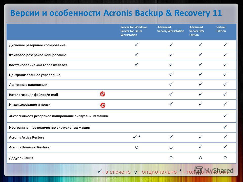 Версии и особенности Acronis Backup & Recovery 11 - включено - опционально * - только Windows