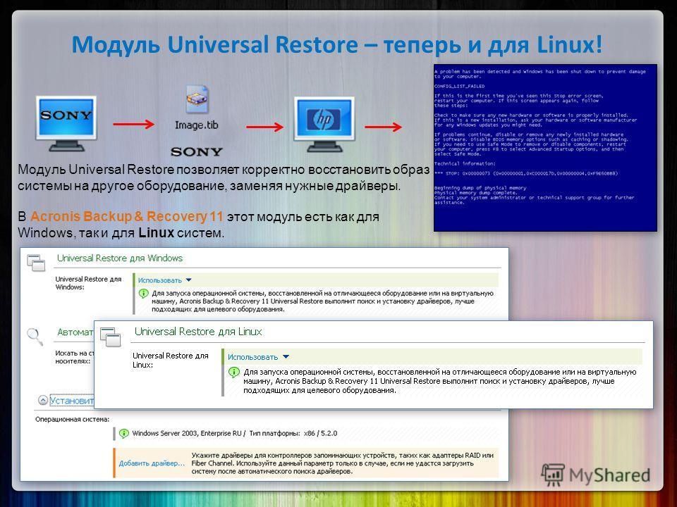 Модуль Universal Restore – теперь и для Linux! Модуль Universal Restore позволяет корректно восстановить образ системы на другое оборудование, заменяя нужные драйверы. В Acronis Backup & Recovery 11 этот модуль есть как для Windows, так и для Linux с