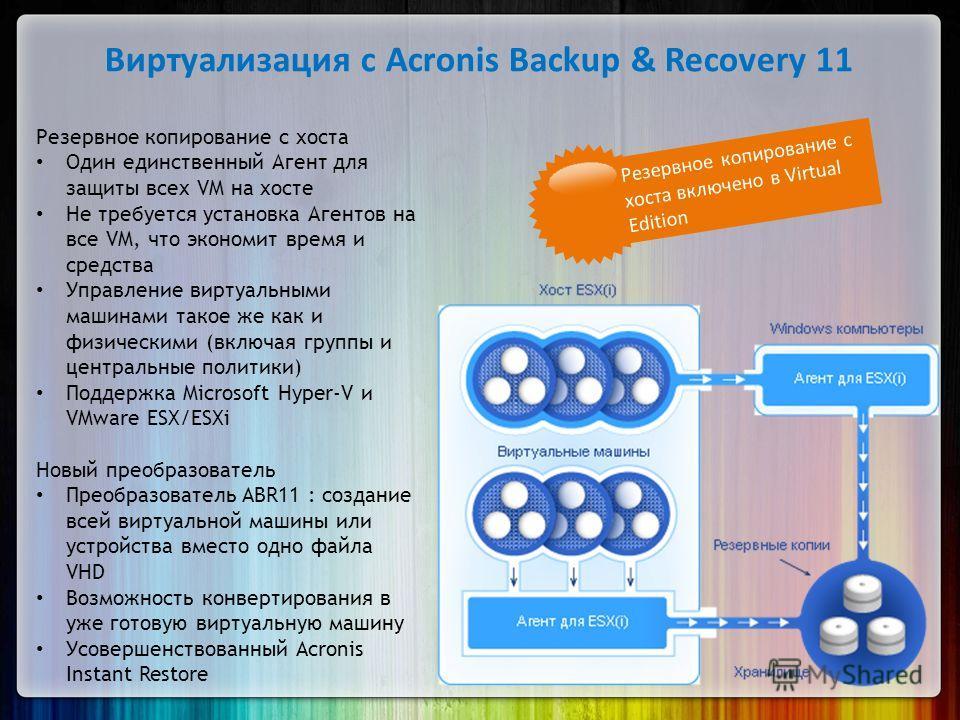 Резервное копирование с хоста включено в Virtual Edition Резервное копирование с хоста Один единственный Агент для защиты всех VM на хосте Не требуется установка Агентов на все VM, что экономит время и средства Управление виртуальными машинами такое