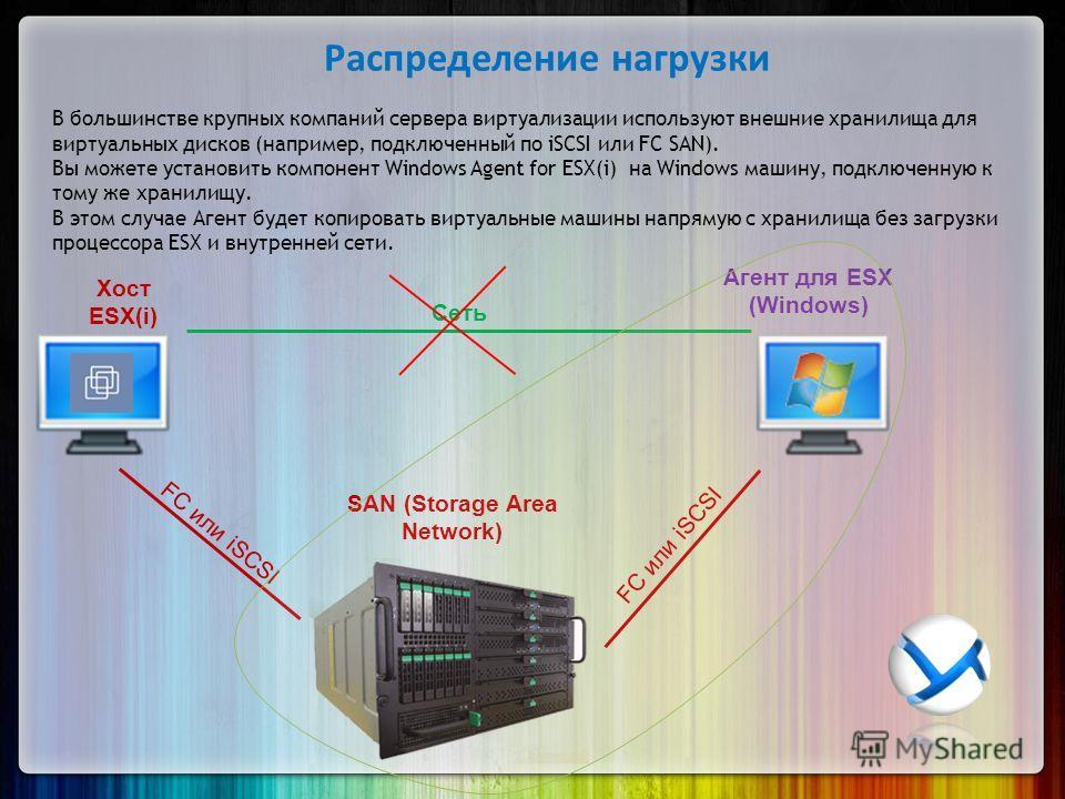 В большинстве крупных компаний сервера виртуализации используют внешние хранилища для виртуальных дисков (например, подключенный по iSCSI или FC SAN). Вы можете установить компонент Windows Agent for ESX(i) на Windows машину, подключенную к тому же х