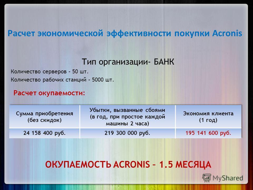 Расчет экономической эффективности покупки Acronis Тип организации- БАНК Количество серверов – 50 шт. Количество рабочих станций – 5000 шт. Расчет окупаемости: ОКУПАЕМОСТЬ ACRONIS – 1.5 МЕСЯЦА
