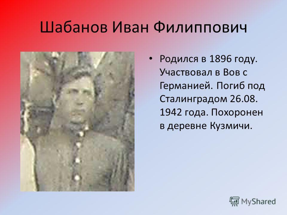 Шабанов Иван Филиппович Родился в 1896 году. Участвовал в Вов с Германией. Погиб под Сталинградом 26.08. 1942 года. Похоронен в деревне Кузмичи.