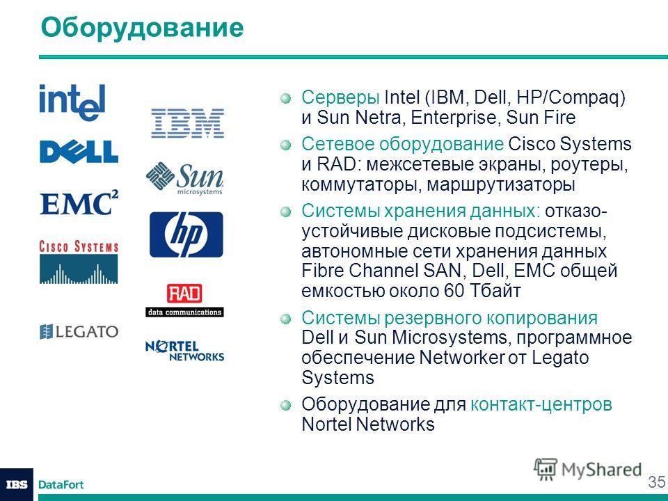 35 Оборудование Серверы Intel (IBM, Dell, HP/Compaq) и Sun Netra, Enterprise, Sun Fire Сетевое оборудование Cisco Systems и RAD: межсетевые экраны, роутеры, коммутаторы, маршрутизаторы Системы хранения данных: отказо- устойчивые дисковые подсистемы,