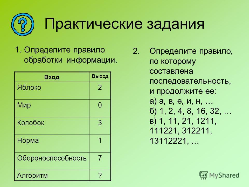 Практические задания 2.Определите правило, по которому составлена последовательность, и продолжите ее: а) а, в, е, и, н, … б) 1, 2, 4, 8, 16, 32, … в) 1, 11, 21, 1211, 111221, 312211, 13112221, … Вход Выход Яблоко2 Мир0 Колобок3 Норма1 Обороноспособн