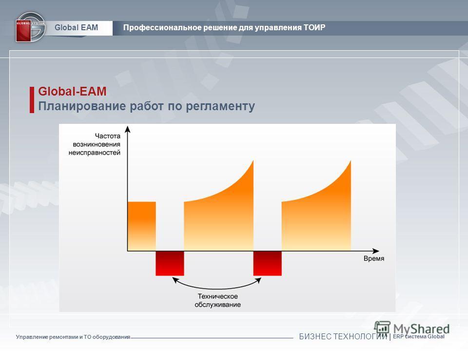 Управление ремонтами и ТО оборудования БИЗНЕС ТЕХНОЛОГИИ | ERP система Global Global EAMПрофессиональное решение для управления ТОИР Global-EAM Планирование работ по регламенту