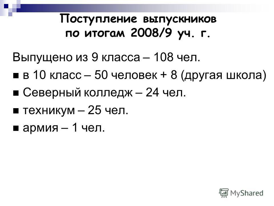 Выпущено из 9 класса – 108 чел. в 10 класс – 50 человек + 8 (другая школа) Северный колледж – 24 чел. техникум – 25 чел. армия – 1 чел. Поступление выпускников по итогам 2008/9 уч. г.