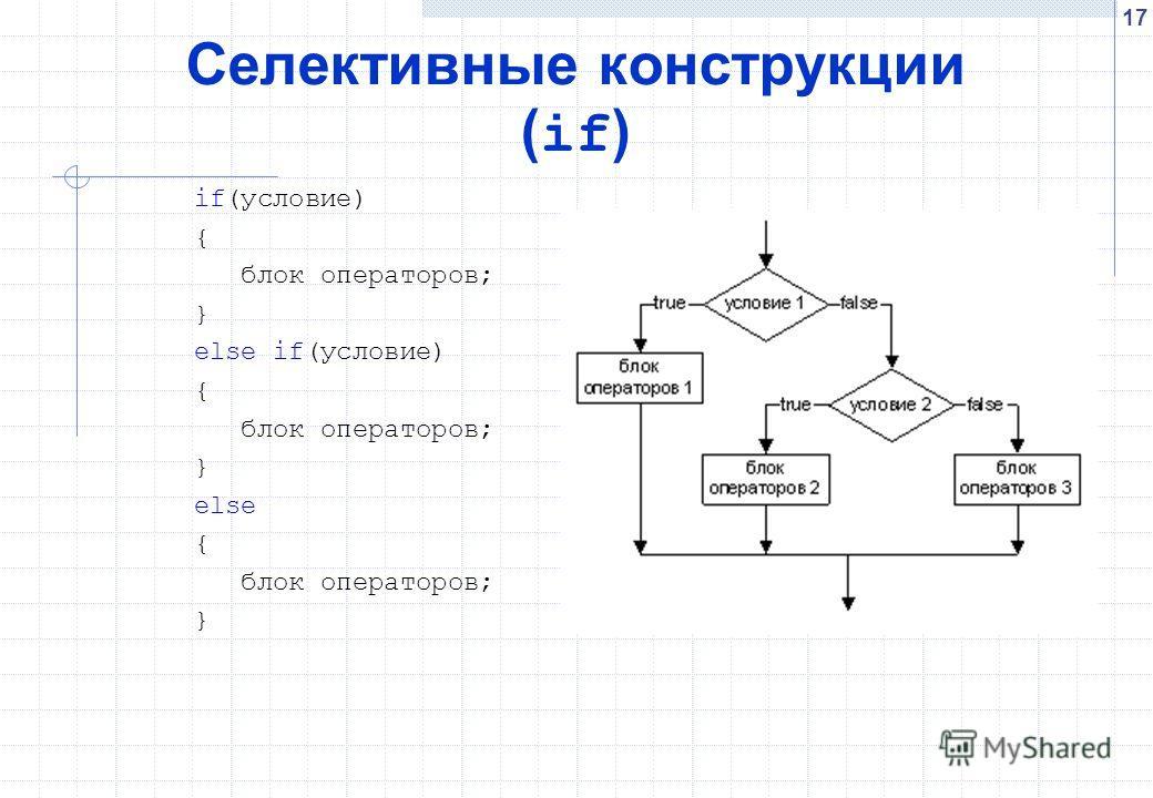 17 Селективные конструкции ( if ) if(условие) { блок операторов; } else if(условие) { блок операторов; } else { блок операторов; }