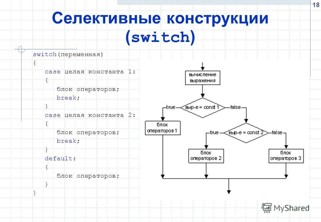 18 Селективные конструкции ( switch ) switch(переменная) { case целая константа 1: { блок операторов; break; } case целая константа 2: { блок операторов; break; } default: { блок операторов; }