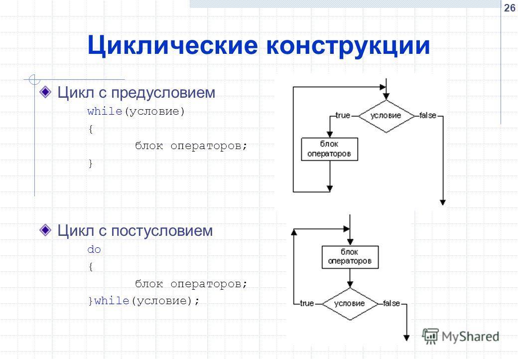 26 Циклические конструкции Цикл с предусловием while(условие) { блок операторов; } Цикл с постусловием do { блок операторов; }while(условие);