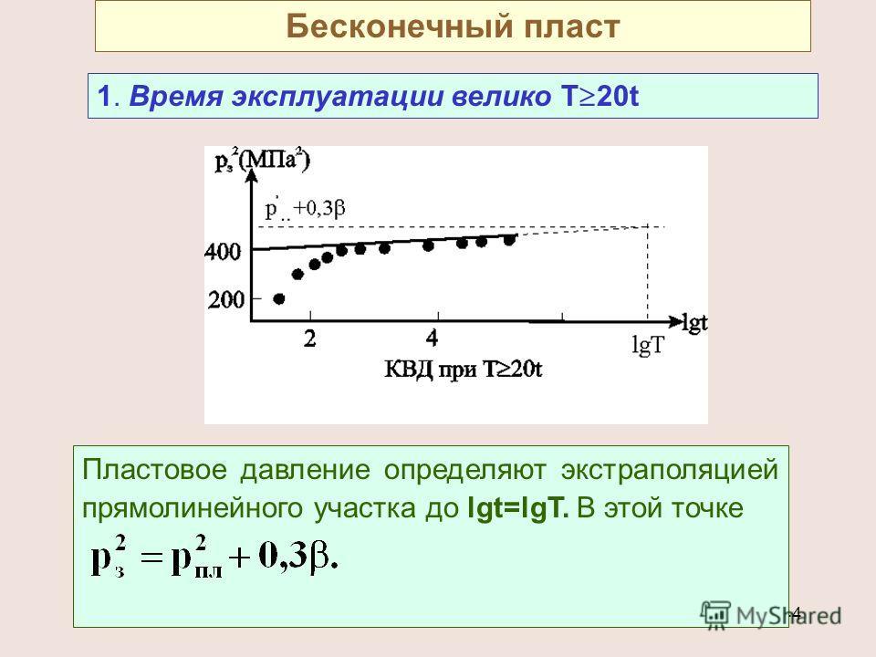 144 Бесконечный пласт 1. Время эксплуатации велико Т 20t Пластовое давление определяют экстраполяцией прямолинейного участка до lgt=lgT. В этой точке