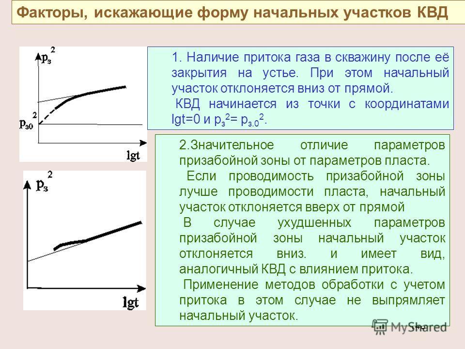 148 Факторы, искажающие форму начальных участков КВД 1. Наличие притока газа в скважину после её закрытия на устье. При этом начальный участок отклоняется вниз от прямой. КВД начинается из точки с координатами lgt=0 и р з 2 = р з.0 2. 2.Значительное