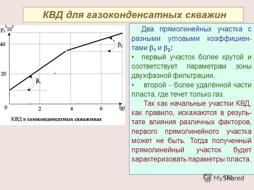153 КВД для газоконденсатных скважин Два прямолинейных участка с разными угловыми коэффициен- тами 1 и 2 : первый участок более крутой и соответствует параметрам зоны двухфазной фильтрации, второй более удалённой части пласта, где течет только газ. Т