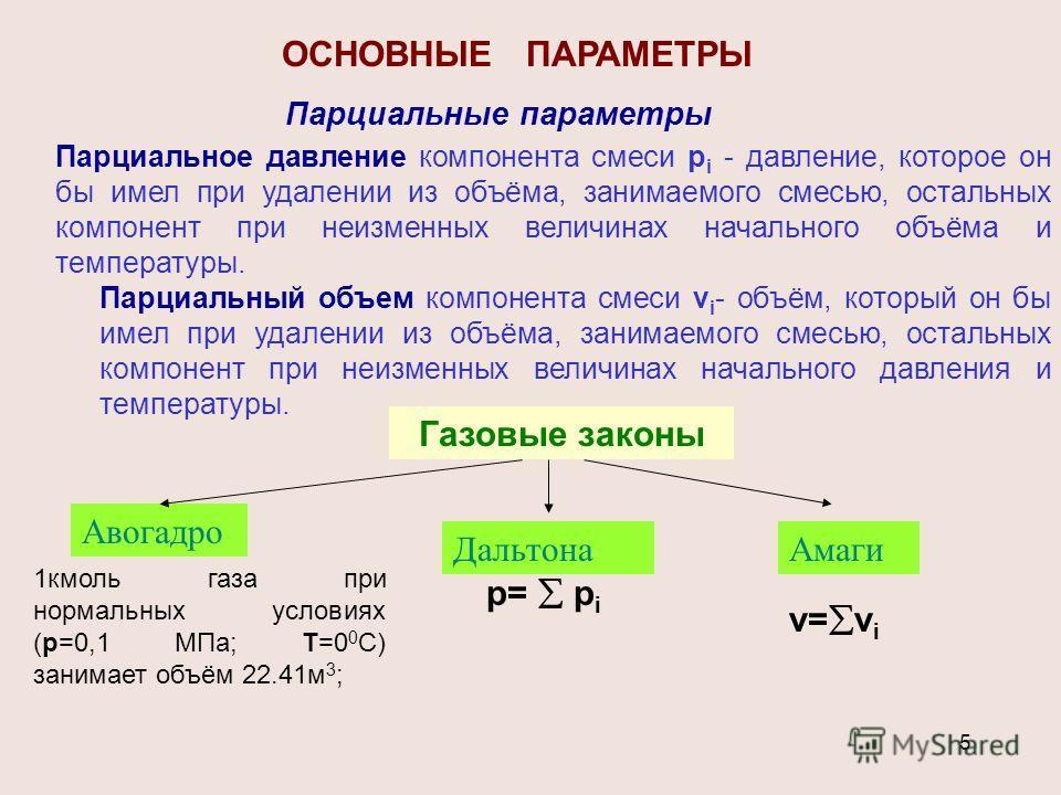 5 ОСНОВНЫЕ ПАРАМЕТРЫ Парциальные параметры Парциальное давление компонента смеси p i - давление, которое он бы имел при удалении из объёма, занимаемого смесью, остальных компонент при неизменных величинах начального объёма и температуры. Парциальный