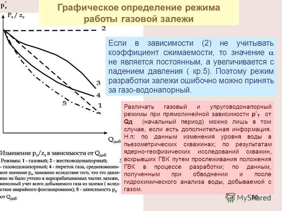 68 Если в зависимости (2) не учитывать коэффициент сжимаемости, то значение не является постоянным, а увеличивается с падением давления ( кр.5). Поэтому режим разработки залежи ошибочно можно принять за газо-водонапорный. Различать газовый и упругово