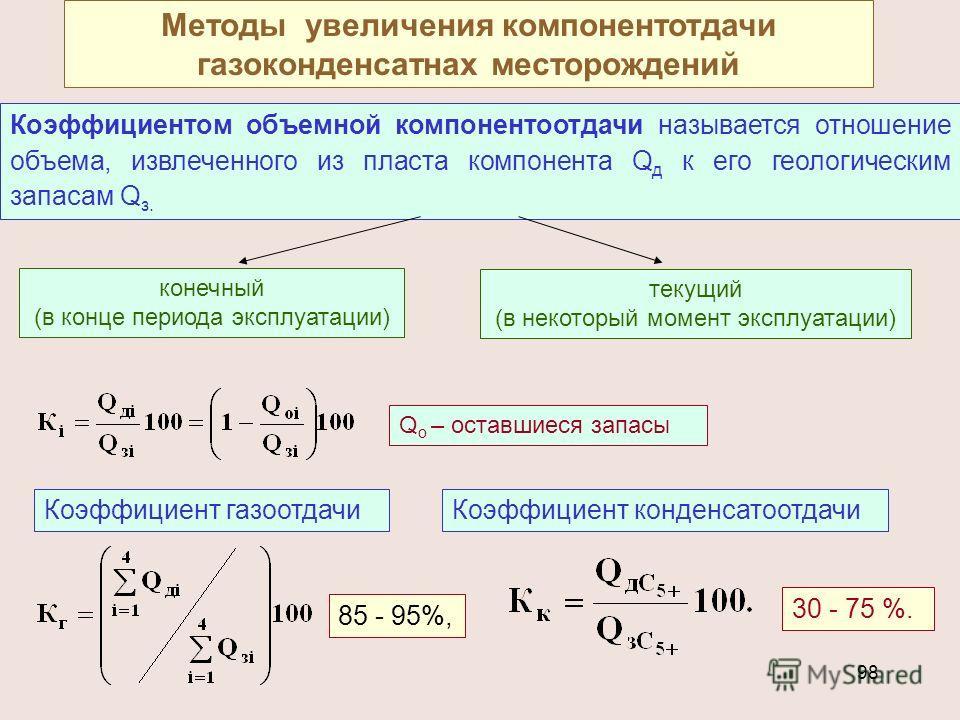 98 Методы увеличения компонентотдачи газоконденсатнах месторождений Коэффициентом объемной компонентоотдачи называется отношение объема, извлеченного из пласта компонента Q д к его геологическим запасам Q з. конечный (в конце периода эксплуатации) те