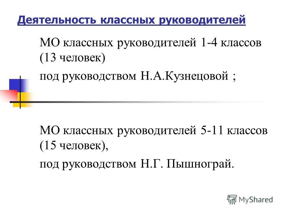 Деятельность классных руководителей МО классных руководителей 1-4 классов (13 человек) под руководством Н.А.Кузнецовой ; МО классных руководителей 5-11 классов (15 человек), под руководством Н.Г. Пышнограй.