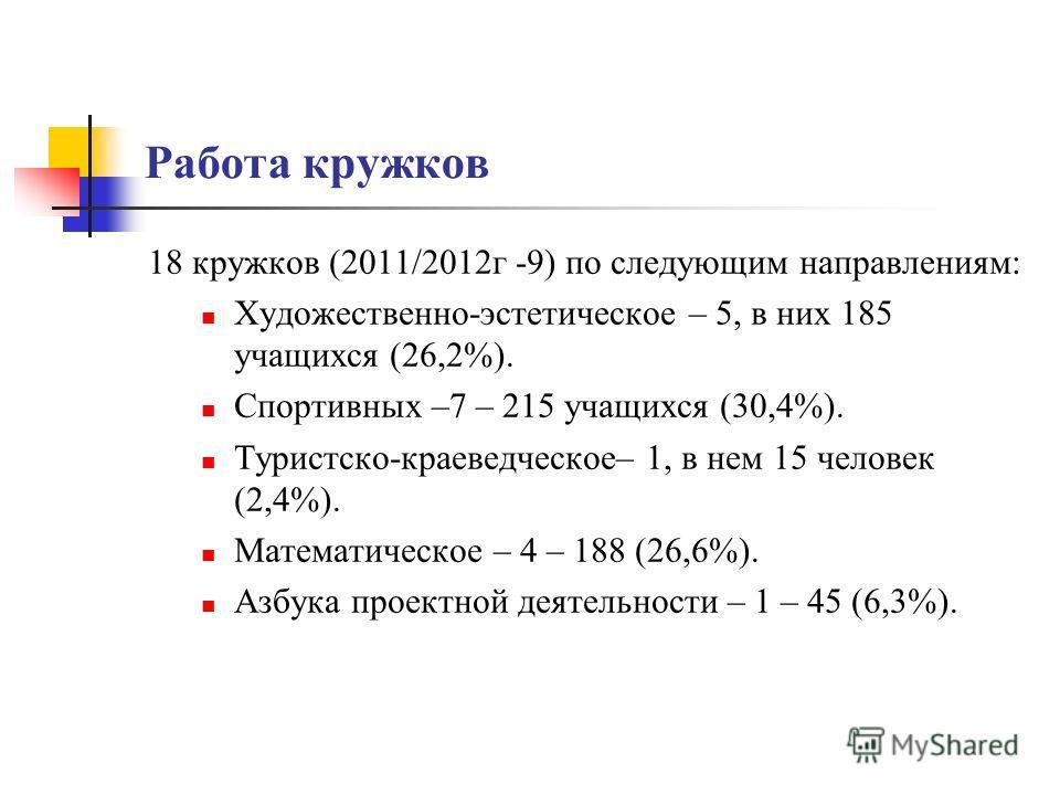 Работа кружков 18 кружков (2011/2012г -9) по следующим направлениям: Художественно-эстетическое – 5, в них 185 учащихся (26,2%). Спортивных –7 – 215 учащихся (30,4%). Туристско-краеведческое– 1, в нем 15 человек (2,4%). Математическое – 4 – 188 (26,6