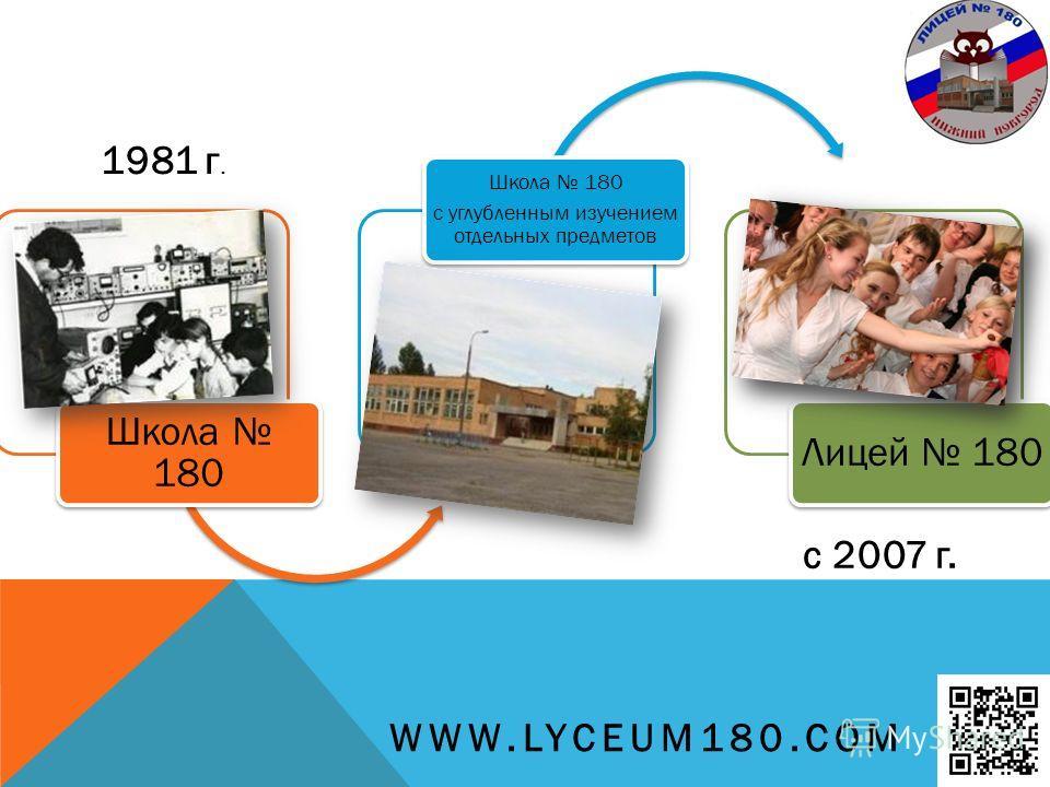 Школа 180 с углубленным изучением отдельных предметов Лицей 180 1981 г. с 2007 г. WWW.LYCEUM180.COM