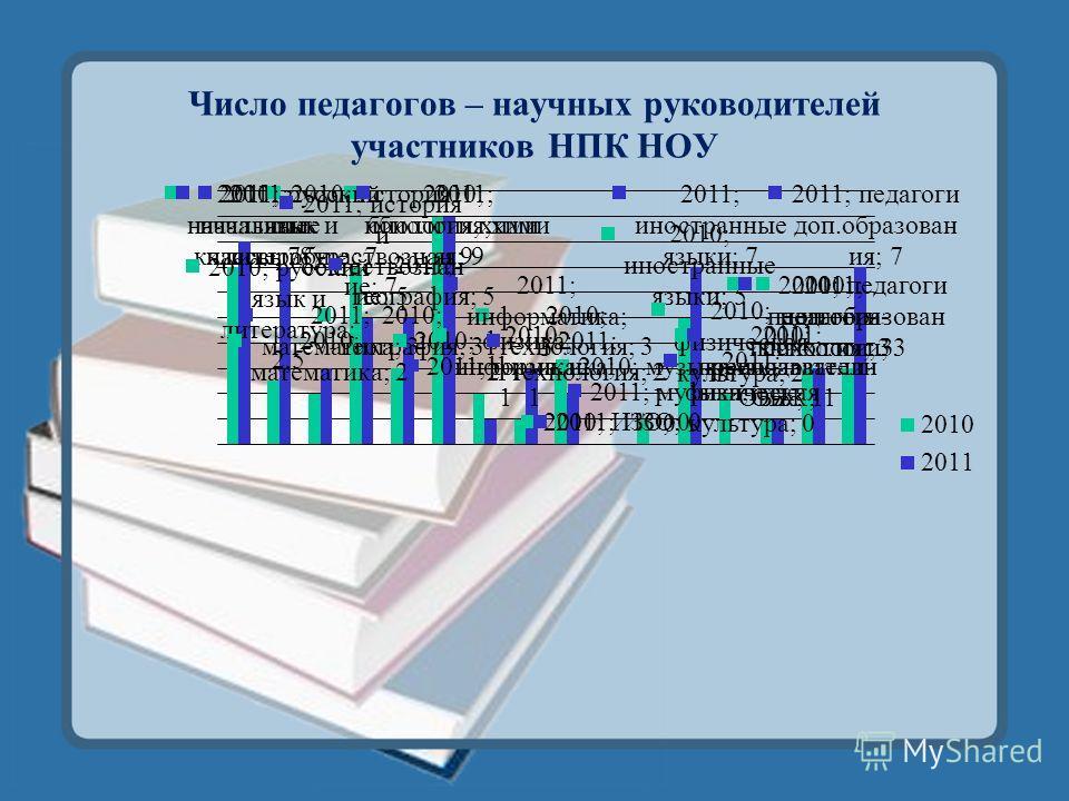 Число педагогов – научных руководителей участников НПК НОУ