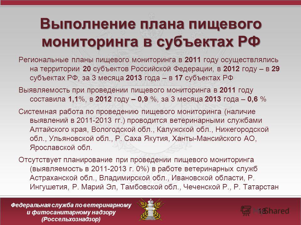 Федеральная служба по ветеринарному и фитосанитарному надзору (Россельхознадзор) Выполнение плана пищевого мониторинга в субъектах РФ Региональные планы пищевого мониторинга в 2011 году осуществлялись на территории 20 субъектов Российской Федерации,