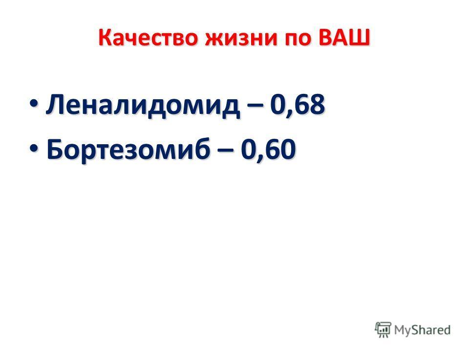 Качество жизни по ВАШ Леналидомид – 0,68 Леналидомид – 0,68 Бортезомиб – 0,60 Бортезомиб – 0,60