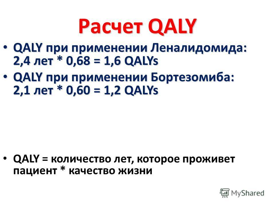 Расчет QALY QALY при применении Леналидомида: 2,4 лет * 0,68 = 1,6 QALYs QALY при применении Леналидомида: 2,4 лет * 0,68 = 1,6 QALYs QALY при применении Бортезомиба: 2,1 лет * 0,60 = 1,2 QALYs QALY при применении Бортезомиба: 2,1 лет * 0,60 = 1,2 QA