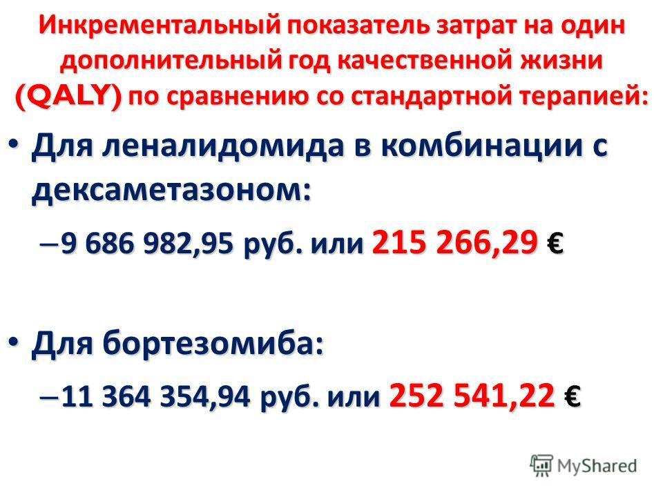 Инкрементальный показатель затрат на один дополнительный год качественной жизни (QALY) по сравнению со стандартной терапией: Для леналидомида в комбинации с дексаметазоном: Для леналидомида в комбинации с дексаметазоном: – 9 686 982,95 руб. или 215 2