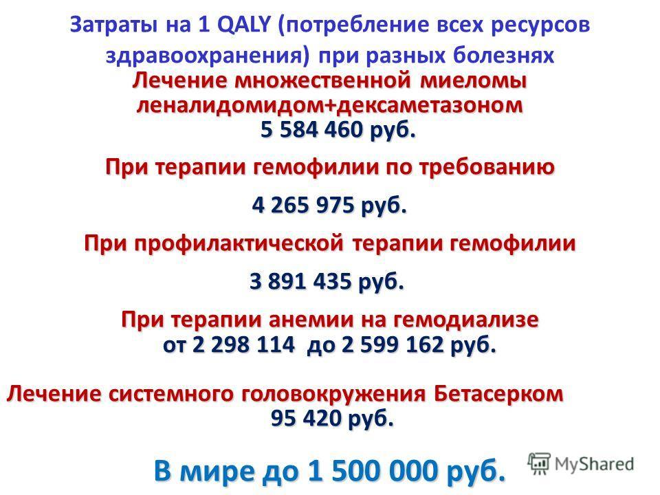 Затраты на 1 QALY (потребление всех ресурсов здравоохранения) при разных болезнях Лечение множественной миеломы леналидомидом+дексаметазоном 5 584 460 руб. 5 584 460 руб. При терапии гемофилии по требованию 4 265 975 руб. При профилактической терапии