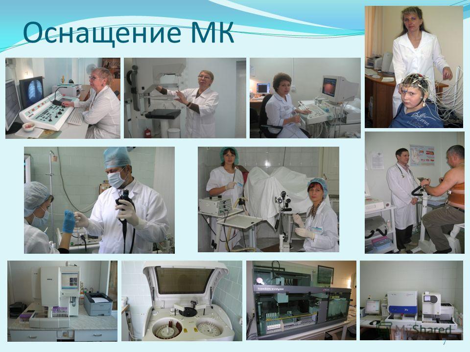 Оснащение МК Маммограф ФД 7