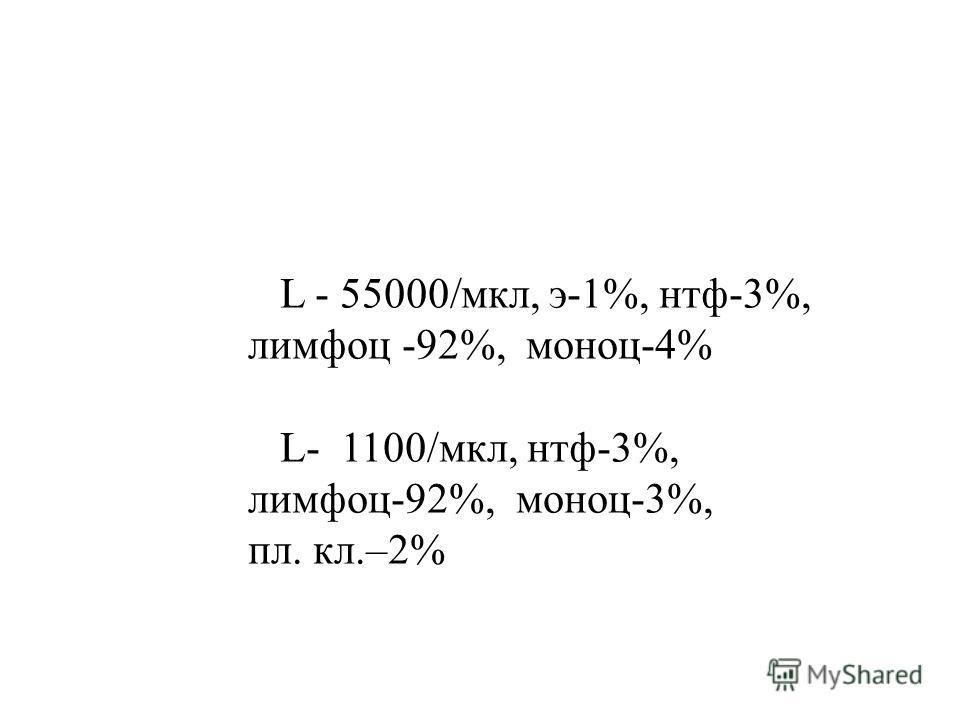 L - 55000/мкл, э-1%, нтф-3%, лимфоц -92%, моноц-4% L- 1100/мкл, нтф-3%, лимфоц-92%, моноц-3%, пл. кл.–2%