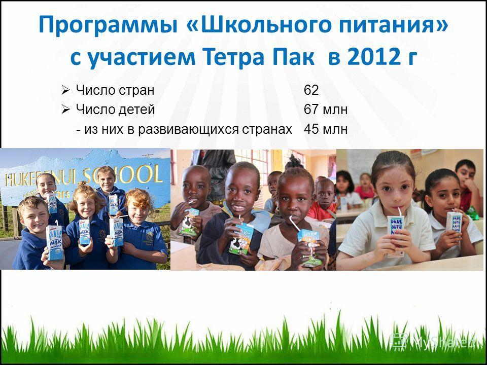 Число стран62 Число детей 67 млн - из них в развивающихся странах 45 млн Программы «Школьного питания» с участием Тетра Пак в 2012 г
