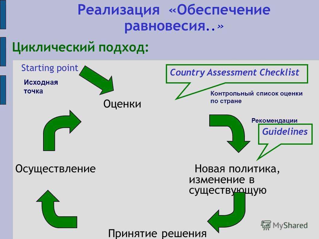 Реализация «Обеспечение равновесия..» Циклический подход: Оценки Осуществление Новая политика, изменение в существующую Принятие решения Country Assessment Checklist Guidelines Starting point Исходная точка Контрольный список оценки по стране Рекомен