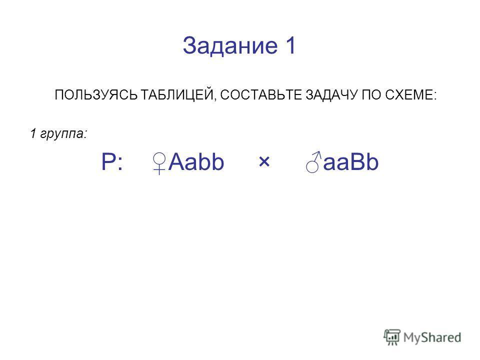 Задание 1 ПОЛЬЗУЯСЬ ТАБЛИЦЕЙ, СОСТАВЬТЕ ЗАДАЧУ ПО СХЕМЕ: 1 группа: Р: Ааbb × aaBb