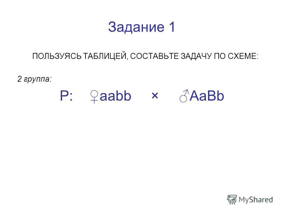 Задание 1 ПОЛЬЗУЯСЬ ТАБЛИЦЕЙ, СОСТАВЬТЕ ЗАДАЧУ ПО СХЕМЕ: 2 группа: Р: ааbb × АaBb