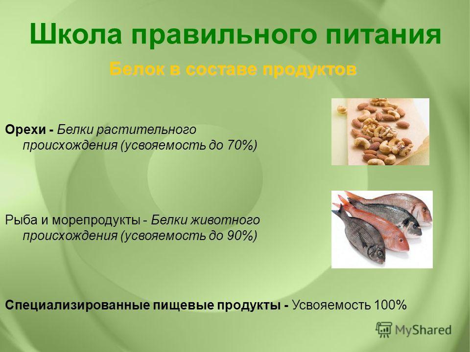 Орехи - Белки растительного происхождения (усвояемость до 70%) Рыба и морепродукты - Белки животного происхождения (усвояемость до 90%) Школа правильного питания Белок в составе продуктов Специализированные пищевые продукты - Усвояемость 100%