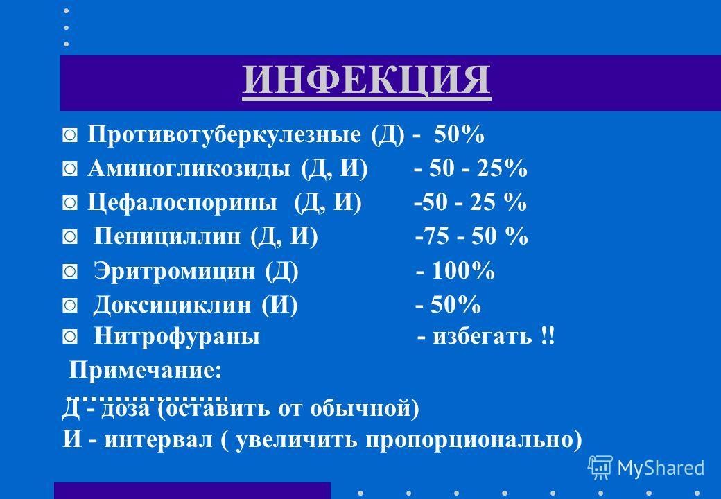 ИНФЕКЦИЯ Противотуберкулезные (Д) - 50% Аминогликозиды (Д, И) - 50 - 25% Цефалоспорины (Д, И) -50 - 25 % Пенициллин (Д, И) -75 - 50 % Эритромицин (Д) - 100% Доксициклин (И) - 50% Нитрофураны - избегать !! Примечание: Д - доза (оставить от обычной) И