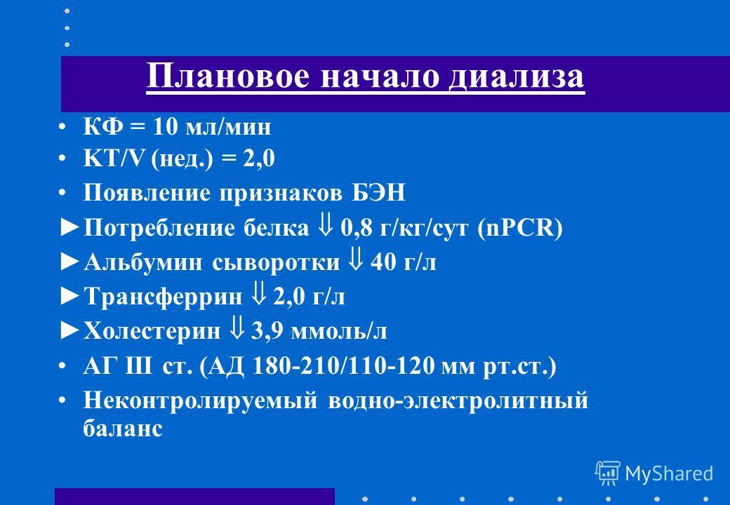 Плановое начало диализа КФ = 10 мл/мин KT/V (нед.) = 2,0 Появление признаков БЭН Потребление белка 0,8 г/кг/сут (nPCR) Альбумин сыворотки 40 г/л Трансферрин 2,0 г/л Холестерин 3,9 ммоль/л АГ III ст. (АД 180-210/110-120 мм рт.ст.) Неконтролируемый вод