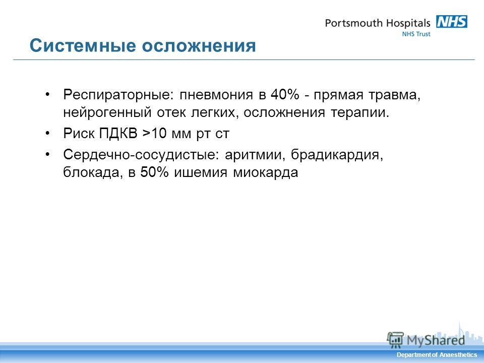 Department of Anaesthetics Системные осложнения Респираторные: пневмония в 40% - прямая травма, нейрогенный отек легких, осложнения терапии. Риск ПДКВ >10 мм рт ст Сердечно-сосудистые: аритмии, брадикардия, блокада, в 50% ишемия миокарда
