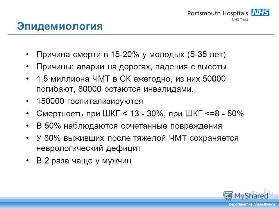 Department of Anaesthetics Эпидемиология Причина смерти в 15-20% у молодых (5-35 лет) Причины: аварии на дорогах, падения с высоты 1.5 миллиона ЧМТ в СК ежегодно, из них 50000 погибают, 80000 остаются инвалидами. 150000 госпитализируются Смертность п