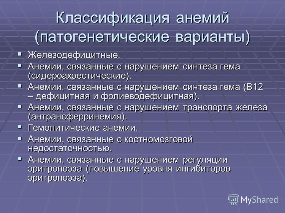Классификация анемий (патогенетические варианты) Железодефицитные. Железодефицитные. Анемии, связанные с нарушением синтеза гема (сидероахрестические). Анемии, связанные с нарушением синтеза гема (сидероахрестические). Анемии, связанные с нарушением